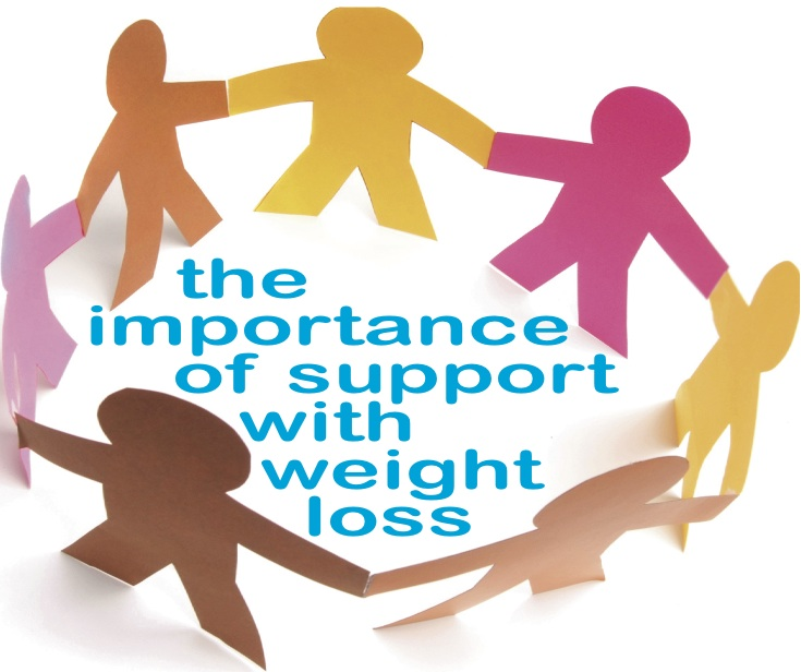 Weight loss support group ideas